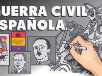 La Guerra Civil Española (Academia Play)