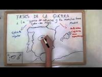 La Guerra Civil Española en 10 minutos